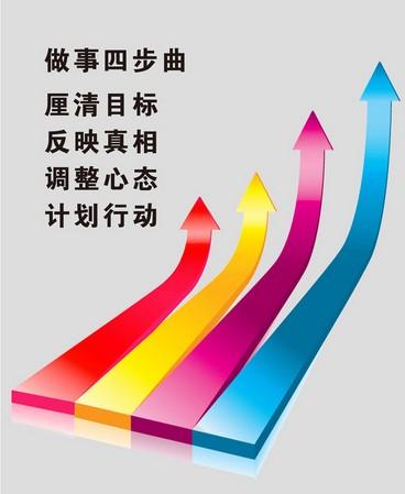 企业文化翻译案例