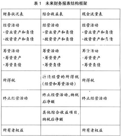 会计论文翻译案例