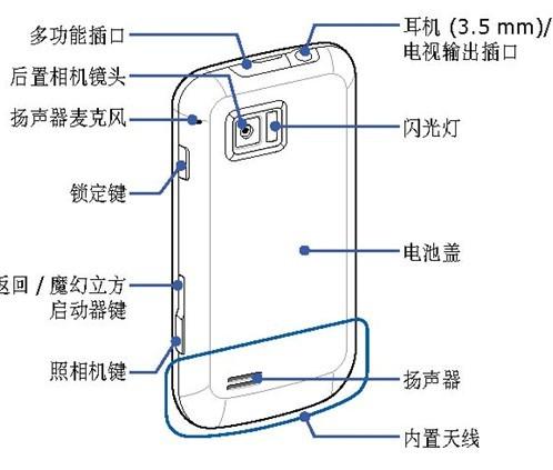 手机使用说明书翻译案例