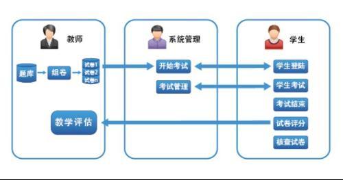 教学软件翻译案例