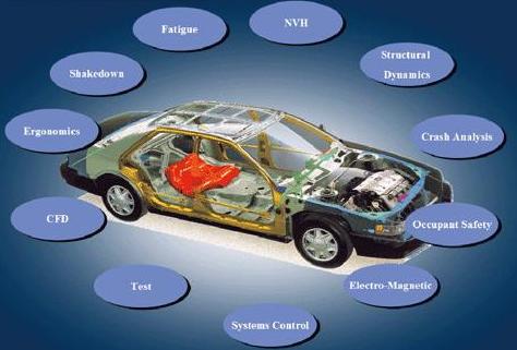 汽车技术翻译案例