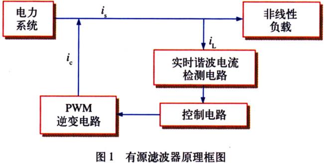 电力论文翻译案例