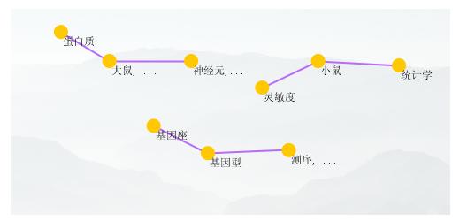 科技论文翻译案例