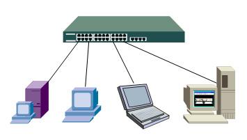 网络设备翻译案例