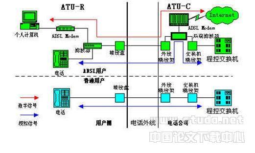 计算机论文翻译案例
