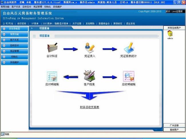 财务软件翻译案例