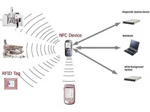 通信技术翻译案例