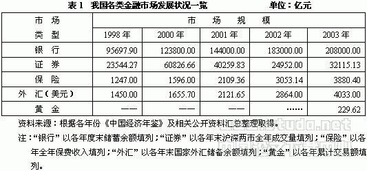 金融论文翻译案例