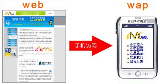 wap网站翻译案例