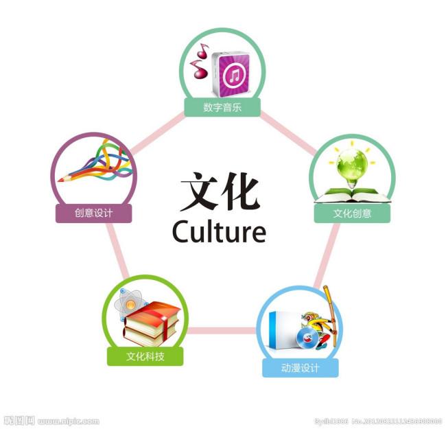 文化产业翻译案例