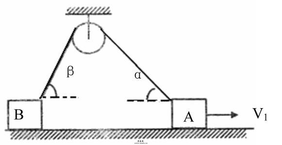 物理翻译案例