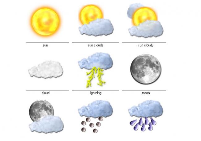 气象学翻译案例