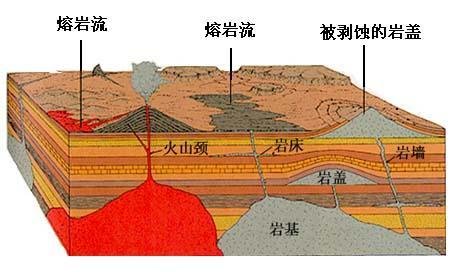 地质学翻译