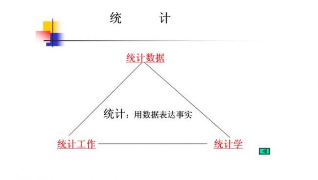 统计学翻译案例